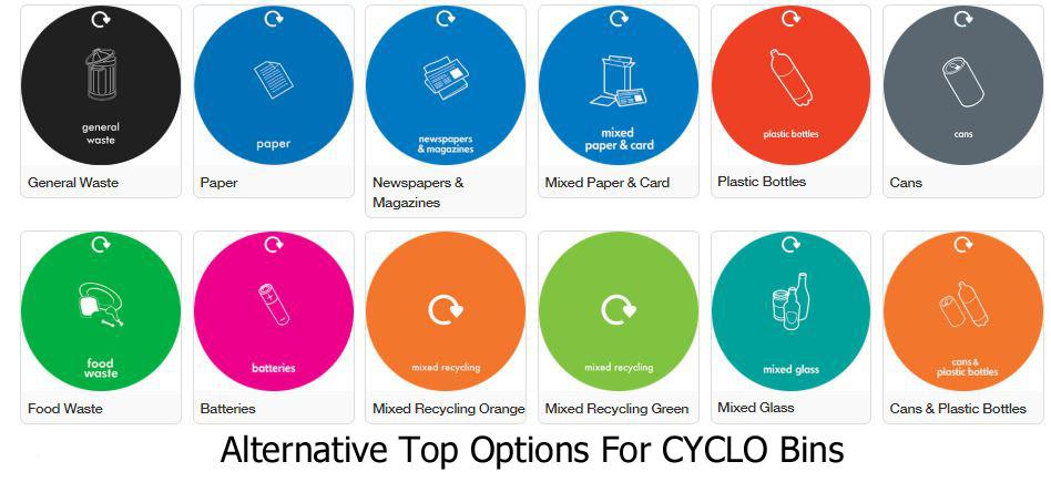 CYCLO-Bin-Tops